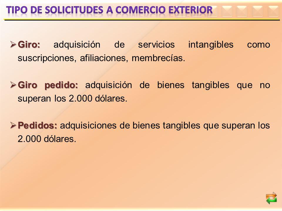 TIPO DE SOLICITUDES A COMERCIO EXTERIOR