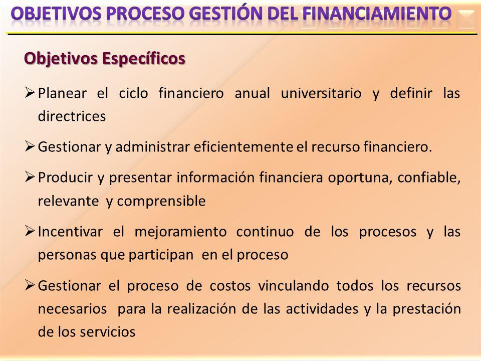 Objetivos proceso gestión del financiamiento