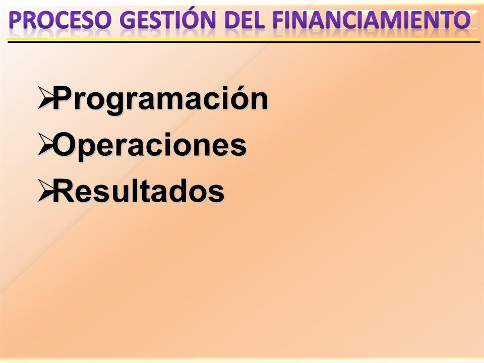 PROCESO gestión del financiamiento