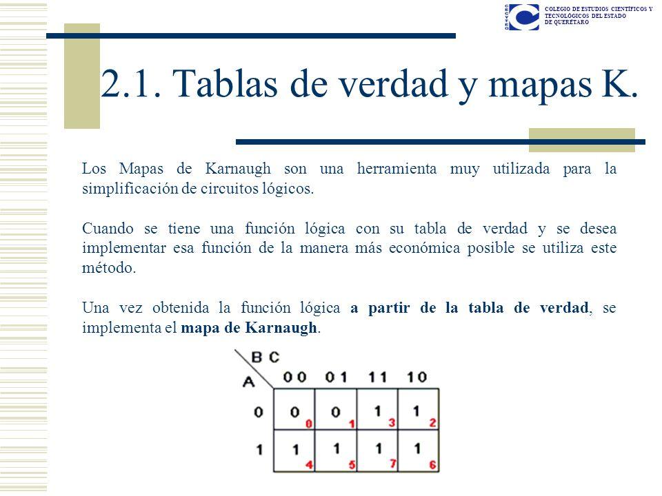 2.1. Tablas de verdad y mapas K.