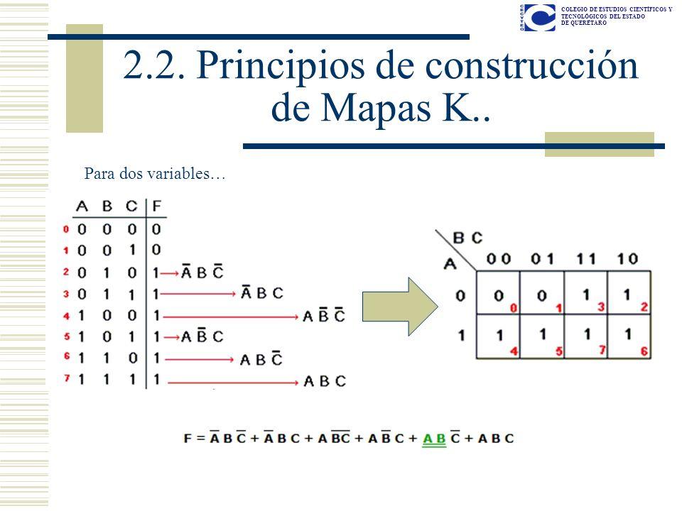 2.2. Principios de construcción de Mapas K..