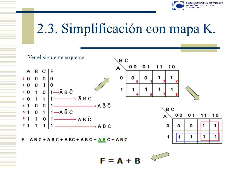 2.3. Simplificación con mapa K.