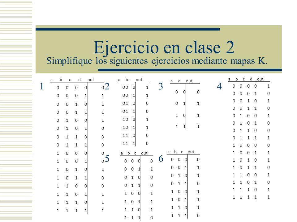Ejercicio en clase 2Simplifique los siguientes ejercicios mediante mapas K. c. d. out. 1. a. b. c. d.