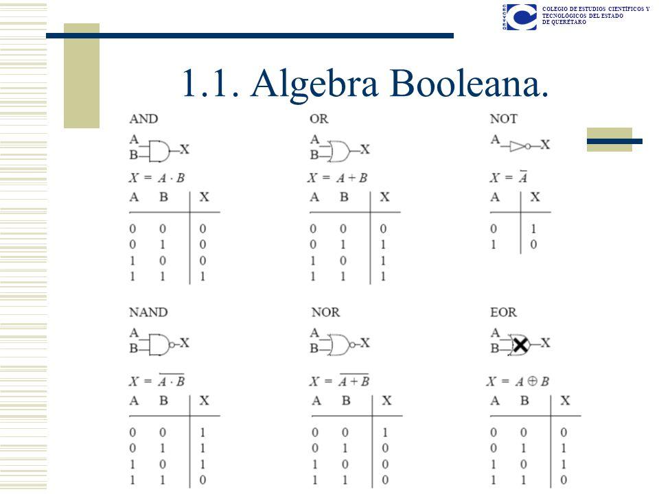 1.1. Algebra Booleana.
