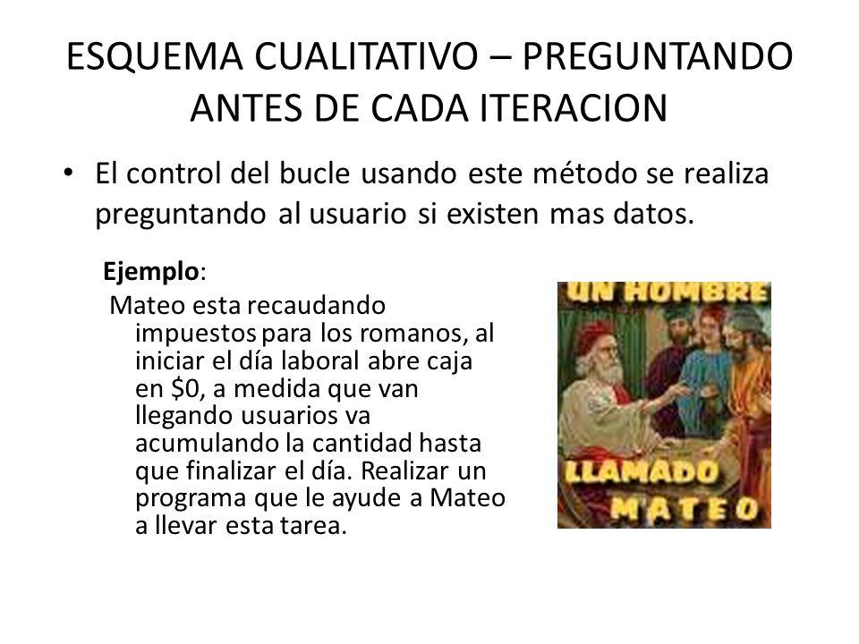 ESQUEMA CUALITATIVO – PREGUNTANDO ANTES DE CADA ITERACION
