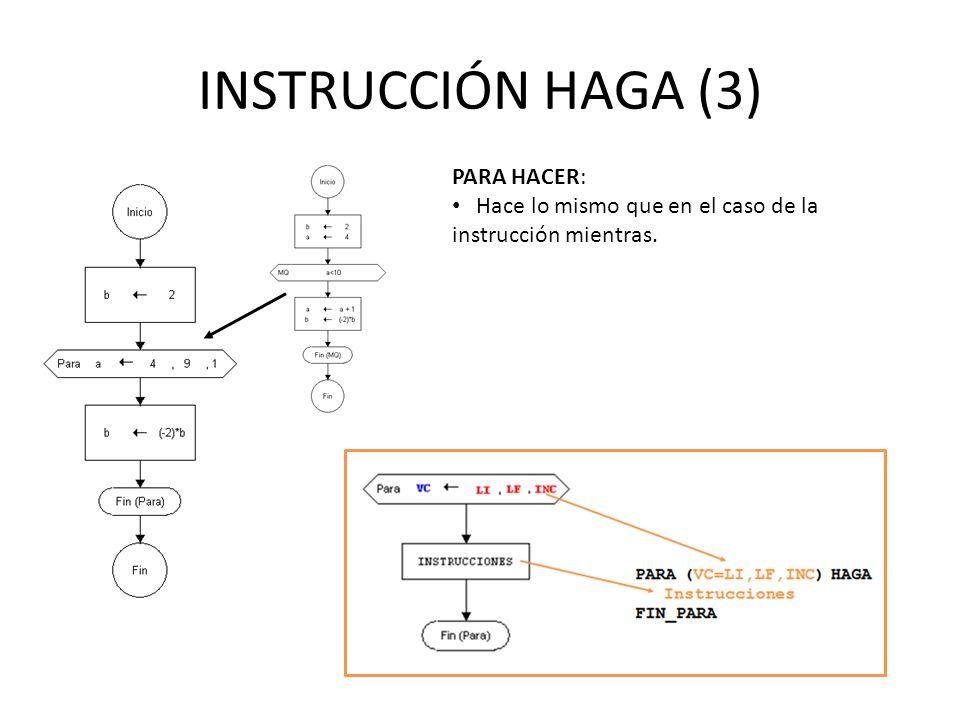 INSTRUCCIÓN HAGA (3) PARA HACER: