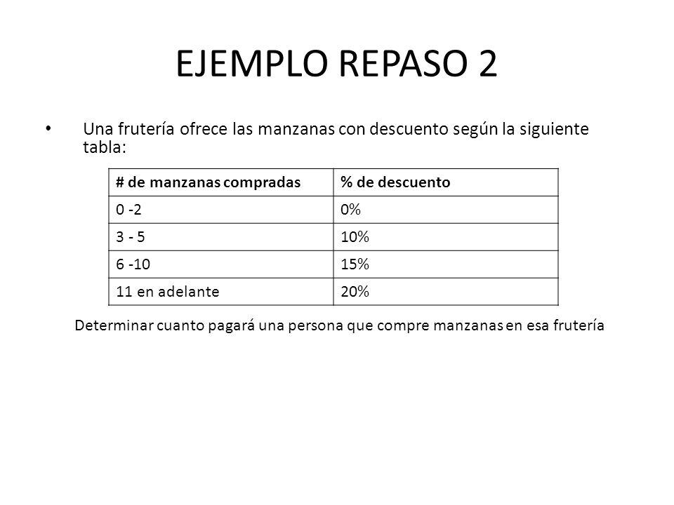 EJEMPLO REPASO 2 Una frutería ofrece las manzanas con descuento según la siguiente tabla: