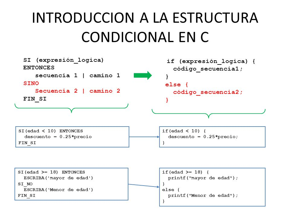 INTRODUCCION A LA ESTRUCTURA CONDICIONAL EN C