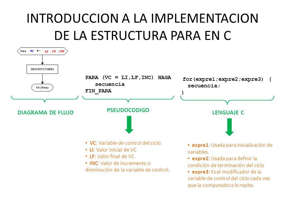 INTRODUCCION A LA IMPLEMENTACION DE LA ESTRUCTURA PARA EN C