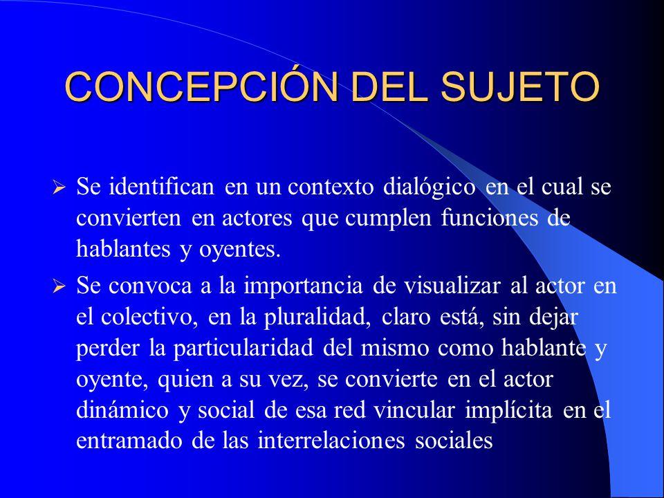 CONCEPCIÓN DEL SUJETO Se identifican en un contexto dialógico en el cual se convierten en actores que cumplen funciones de hablantes y oyentes.