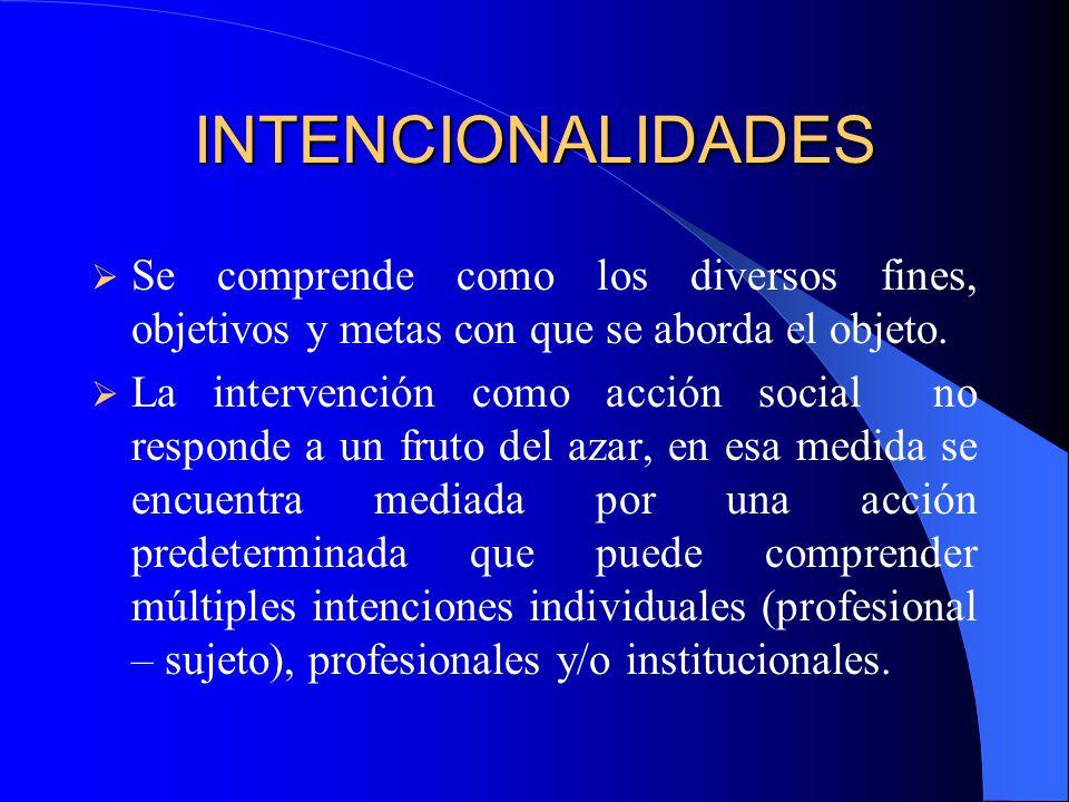 INTENCIONALIDADES Se comprende como los diversos fines, objetivos y metas con que se aborda el objeto.