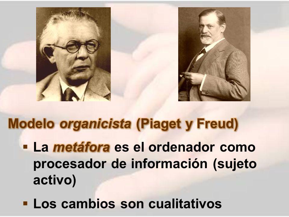 Modelo organicista (Piaget y Freud)
