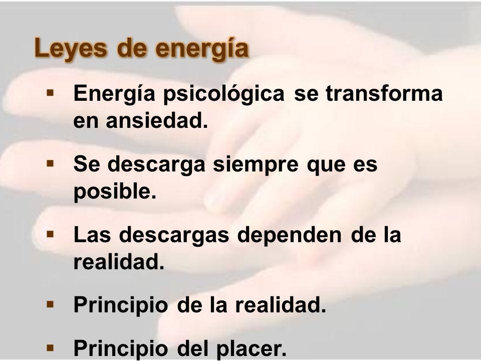 Leyes de energía Energía psicológica se transforma en ansiedad.