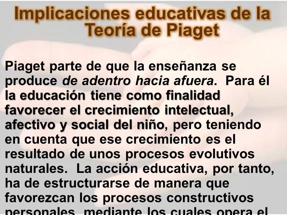 Implicaciones educativas de la Teoría de Piaget