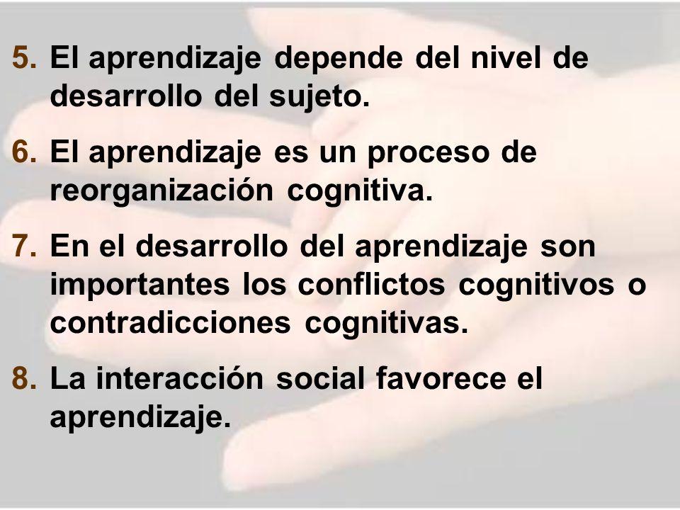 El aprendizaje depende del nivel de desarrollo del sujeto.
