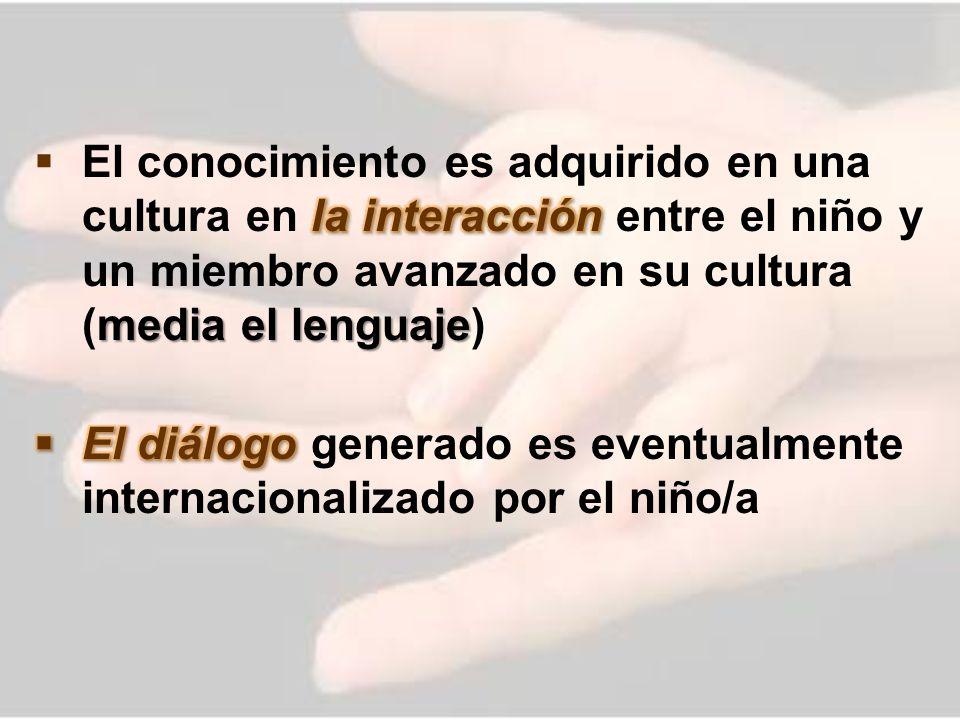 El conocimiento es adquirido en una cultura en la interacción entre el niño y un miembro avanzado en su cultura (media el lenguaje)