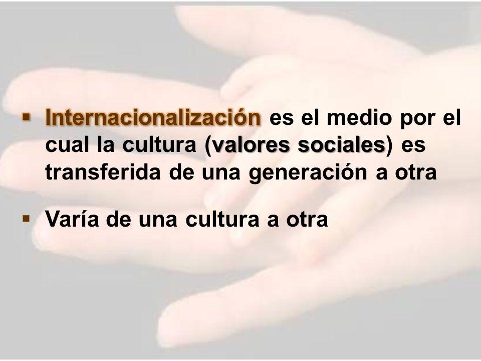 Internacionalización es el medio por el cual la cultura (valores sociales) es transferida de una generación a otra