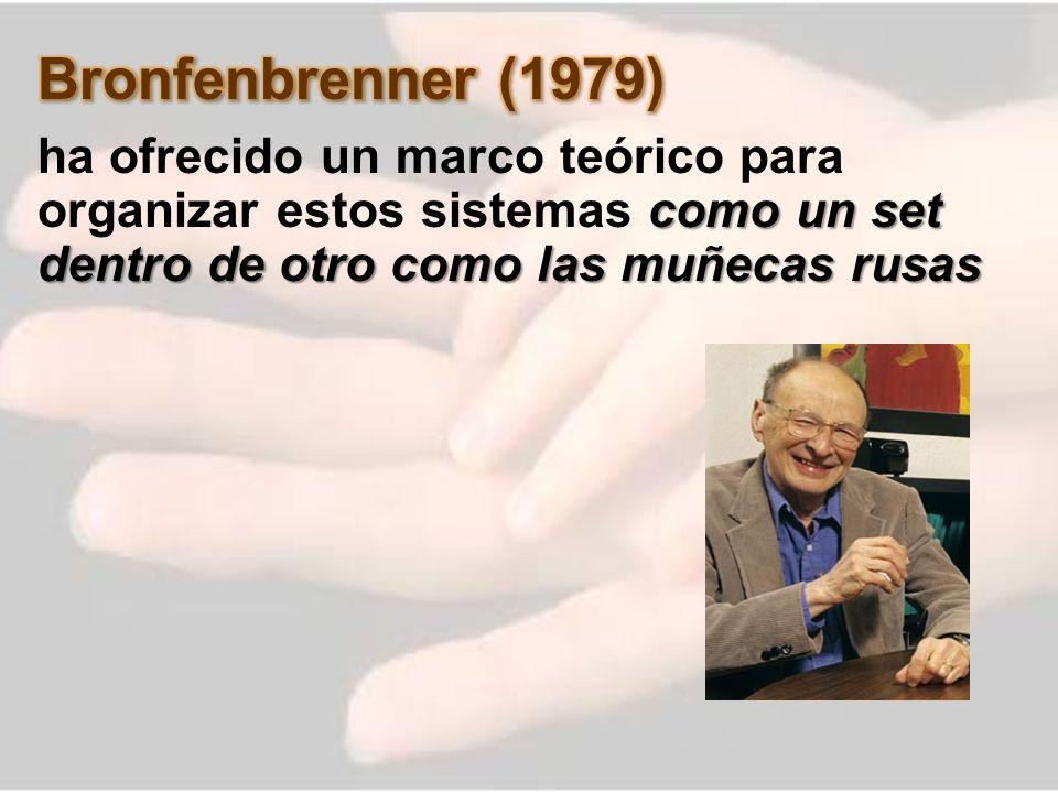 Bronfenbrenner (1979)ha ofrecido un marco teórico para organizar estos sistemas como un set dentro de otro como las muñecas rusas.