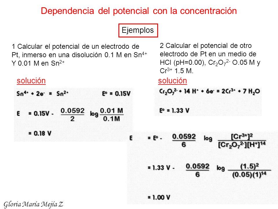 Dependencia del potencial con la concentración