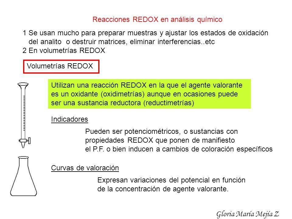 Gloria María Mejía Z Reacciones REDOX en análisis químico