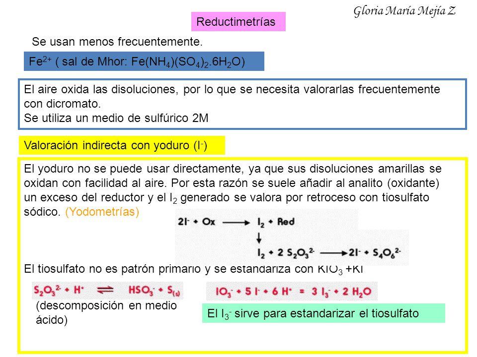 Gloria María Mejía Z Reductimetrías Se usan menos frecuentemente.