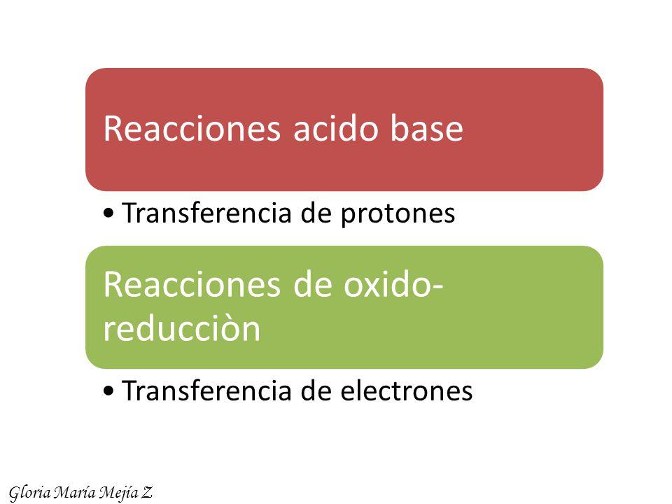 Gloria María Mejía Z Reacciones acido base Transferencia de protones