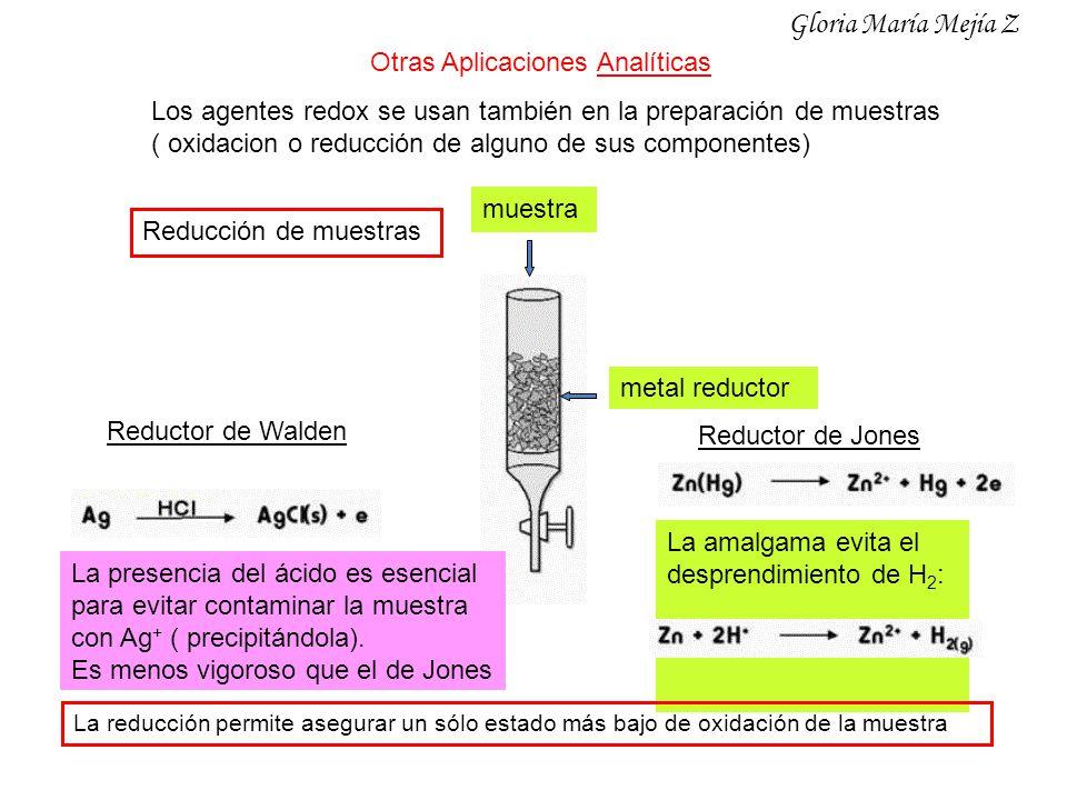 Gloria María Mejía Z Otras Aplicaciones Analíticas