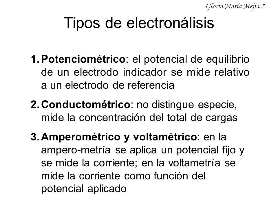 Tipos de electronálisis