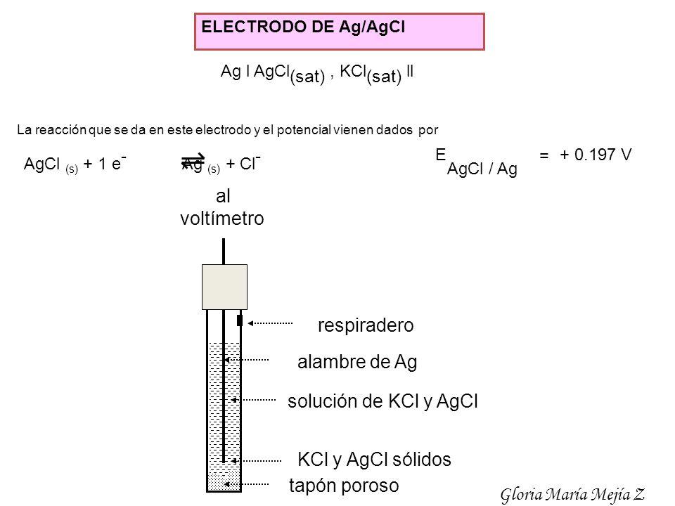 al voltímetro respiradero alambre de Ag solución de KCl y AgCl