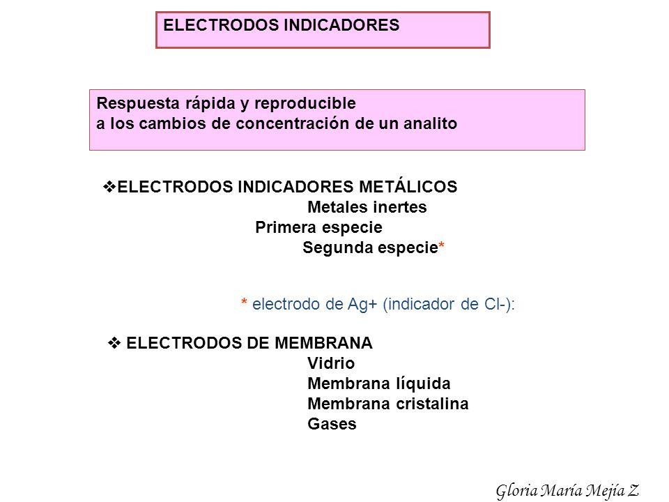 Gloria María Mejía Z ELECTRODOS INDICADORES