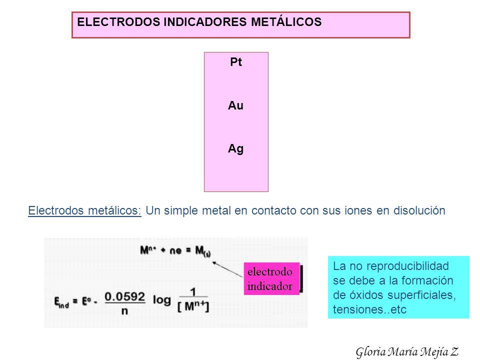 Gloria María Mejía Z ELECTRODOS INDICADORES METÁLICOS Pt Au Ag