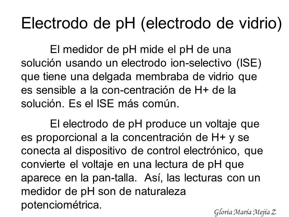 Electrodo de pH (electrodo de vidrio)