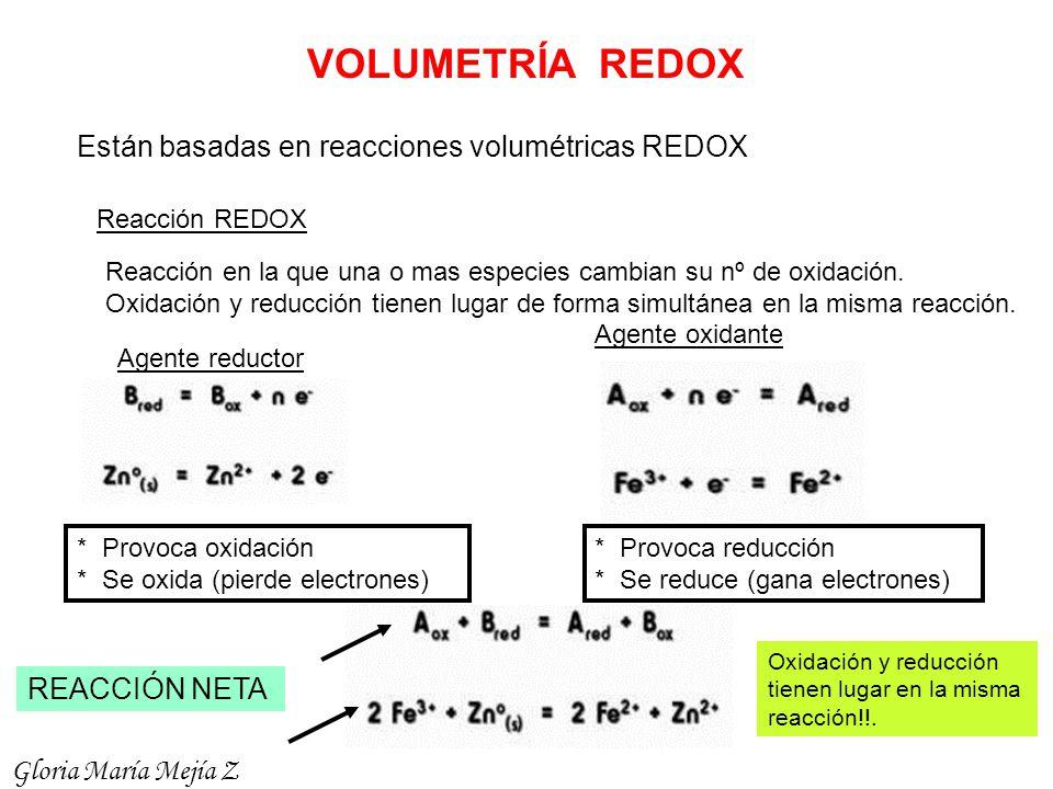 VOLUMETRÍA REDOX Están basadas en reacciones volumétricas REDOX