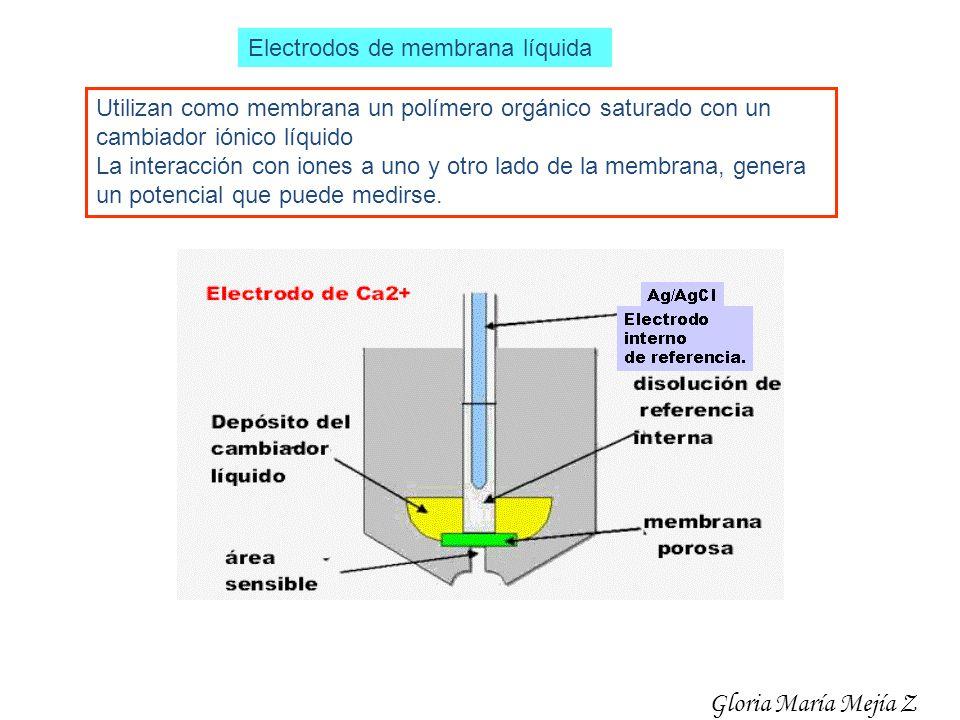 Gloria María Mejía Z Electrodos de membrana líquida