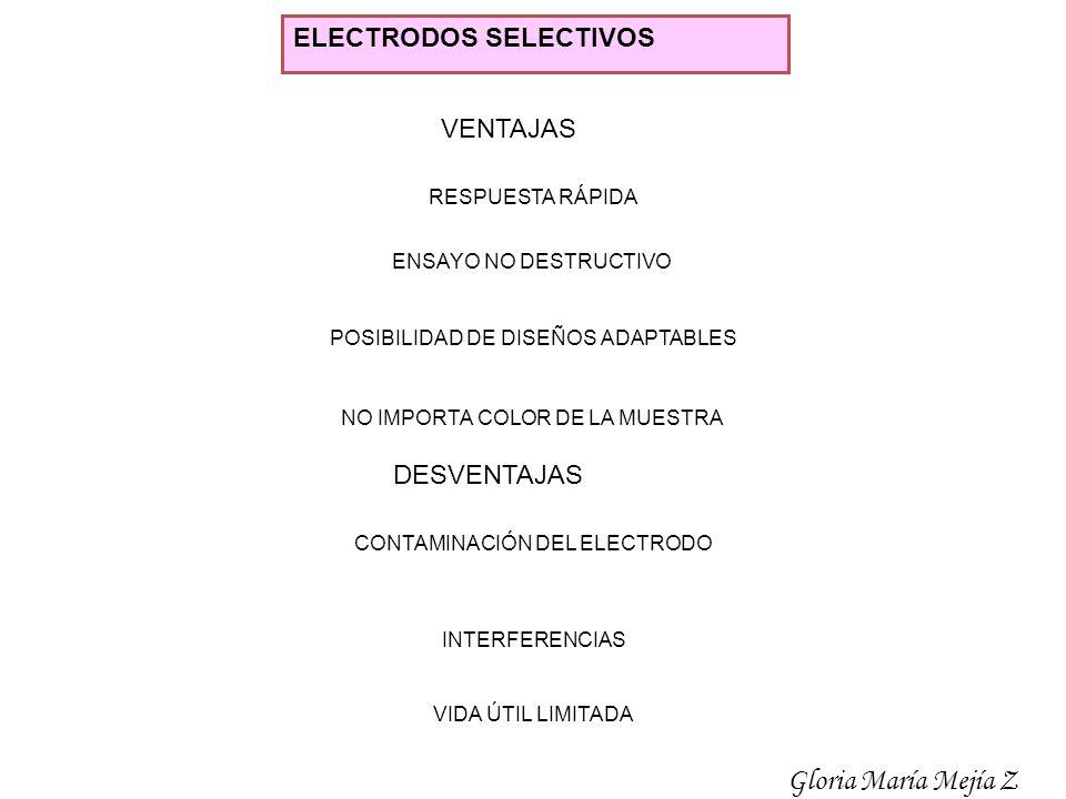 Gloria María Mejía Z ELECTRODOS SELECTIVOS VENTAJAS DESVENTAJAS