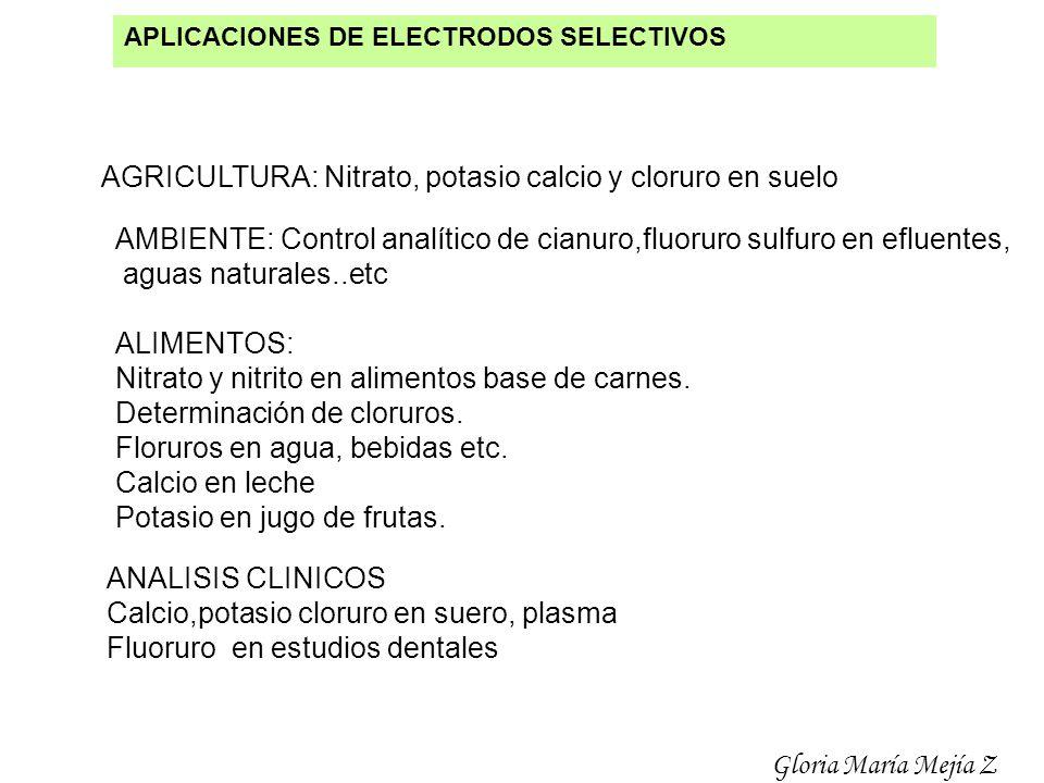 AGRICULTURA: Nitrato, potasio calcio y cloruro en suelo