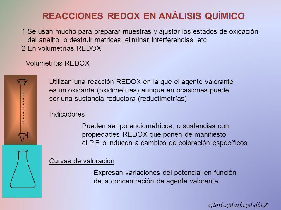 REACCIONES REDOX EN ANÁLISIS QUÍMICO