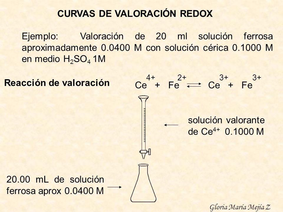 CURVAS DE VALORACIÓN REDOX
