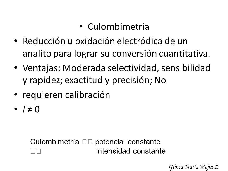 requieren calibración I ≠ 0