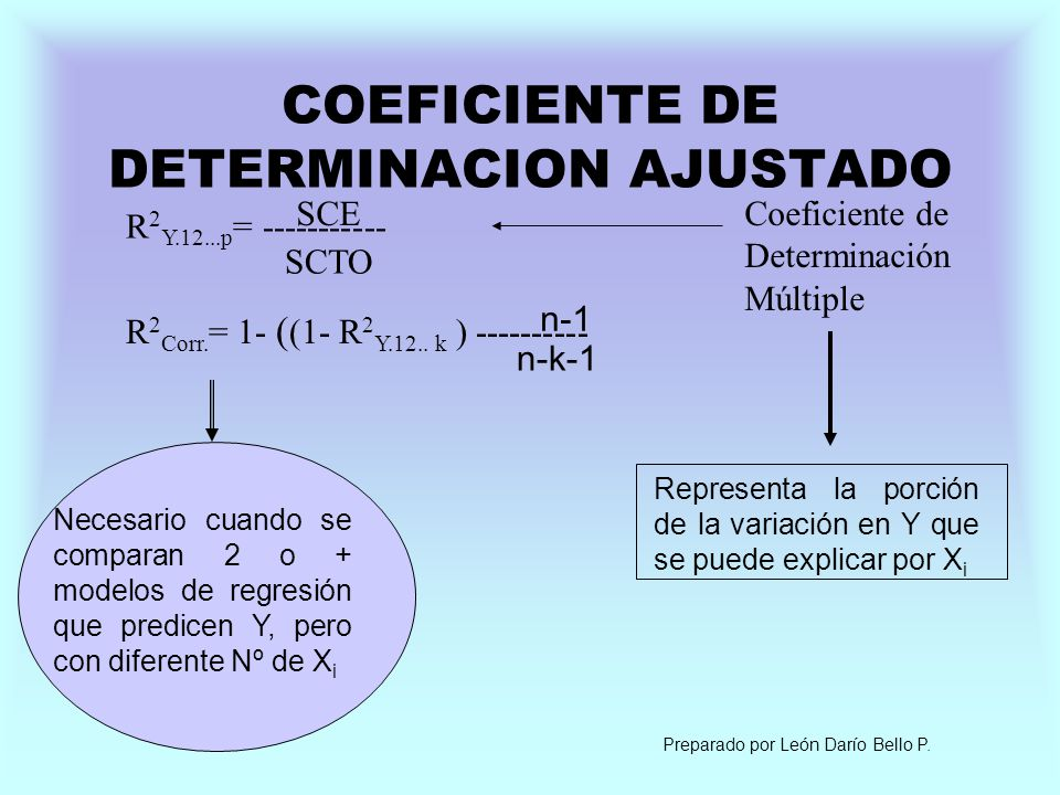 COEFICIENTE DE DETERMINACION AJUSTADO