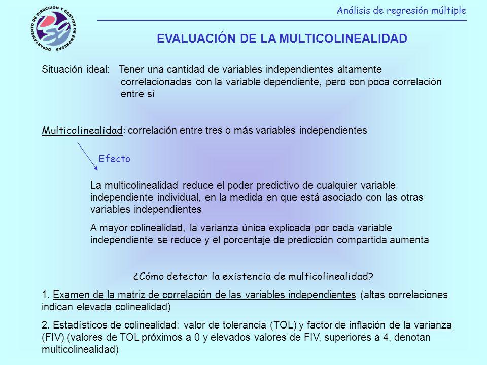 EVALUACIÓN DE LA MULTICOLINEALIDAD