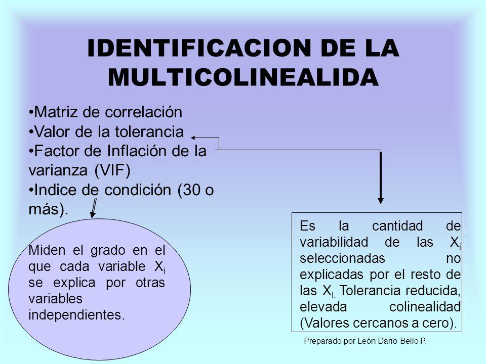 IDENTIFICACION DE LA MULTICOLINEALIDA