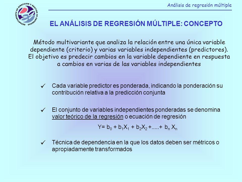 EL ANÁLISIS DE REGRESIÓN MÚLTIPLE: CONCEPTO