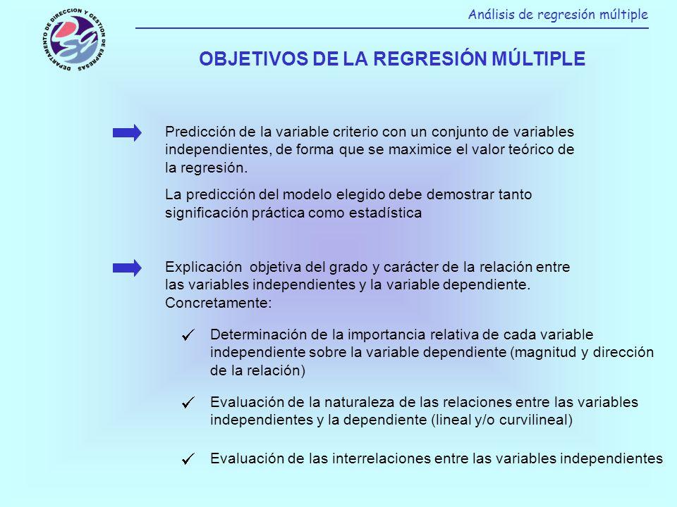 OBJETIVOS DE LA REGRESIÓN MÚLTIPLE