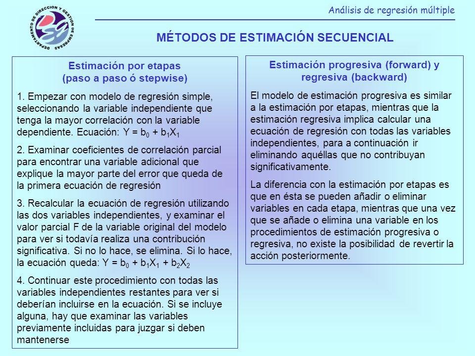 MÉTODOS DE ESTIMACIÓN SECUENCIAL