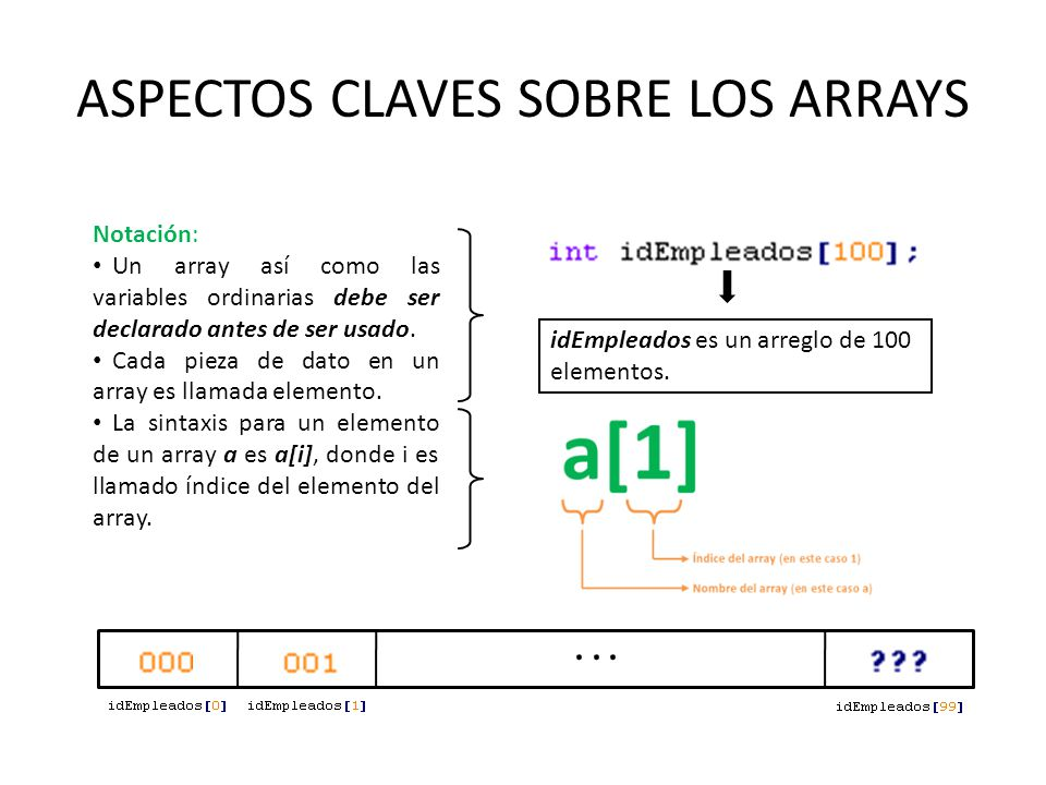 ASPECTOS CLAVES SOBRE LOS ARRAYS