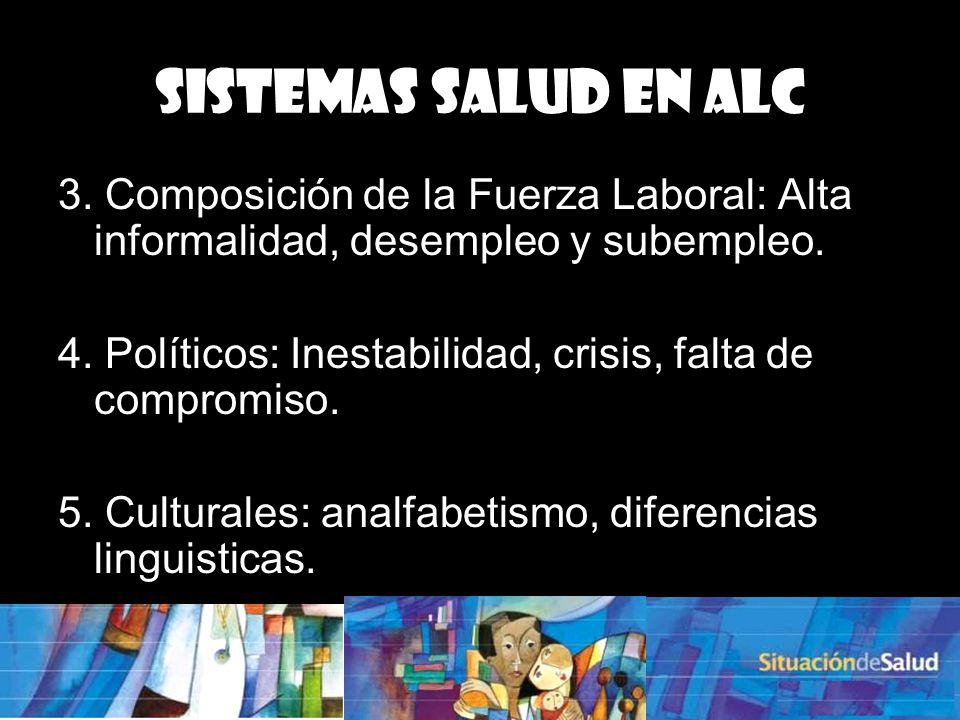 Sistemas Salud en ALC 3. Composición de la Fuerza Laboral: Alta informalidad, desempleo y subempleo.