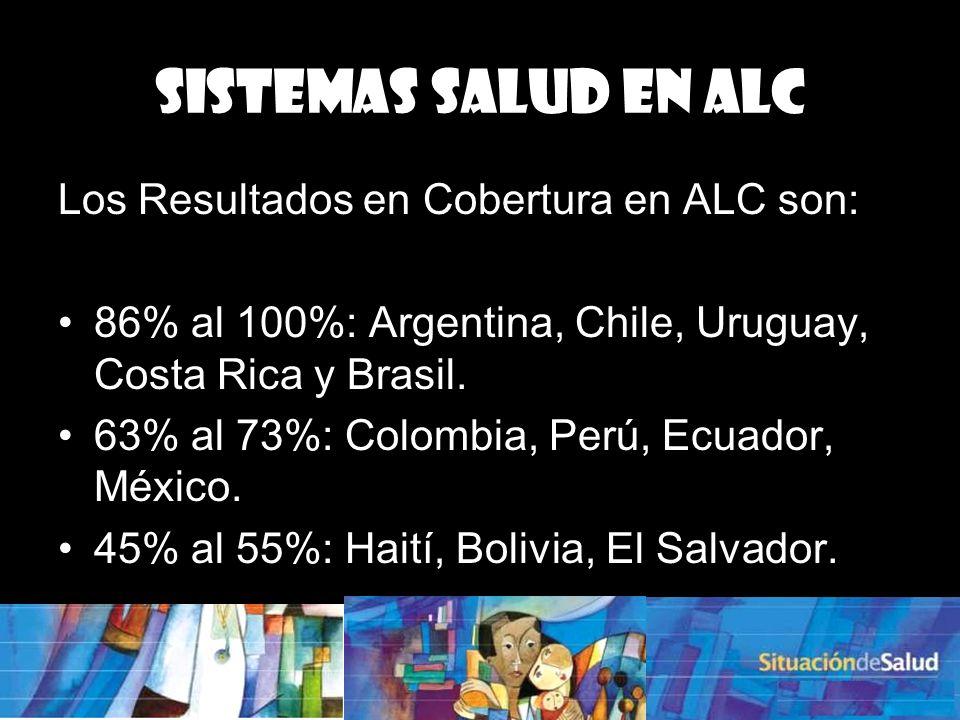 Sistemas Salud en ALC Los Resultados en Cobertura en ALC son:
