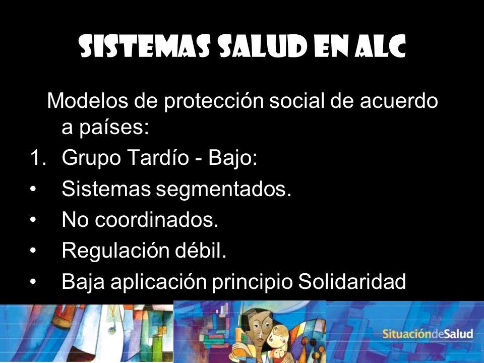 Sistemas Salud en ALC Modelos de protección social de acuerdo a países: Grupo Tardío - Bajo: Sistemas segmentados.