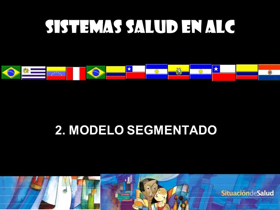Sistemas Salud en ALC 2. MODELO SEGMENTADO